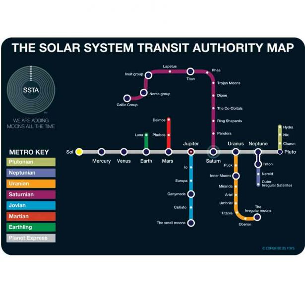 solar system my eco map - photo #6